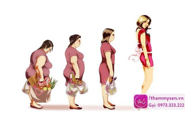 Làm sao để giảm cân hiệu quả